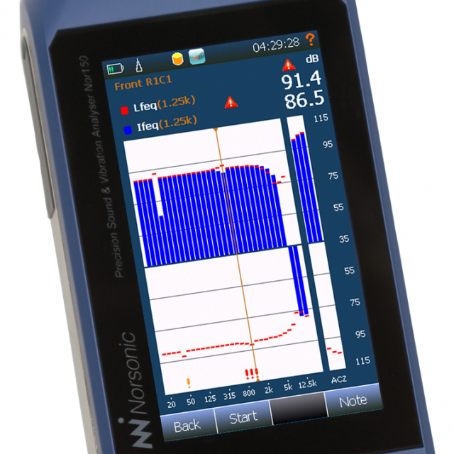 Sound and Vibration Analyser Nor150