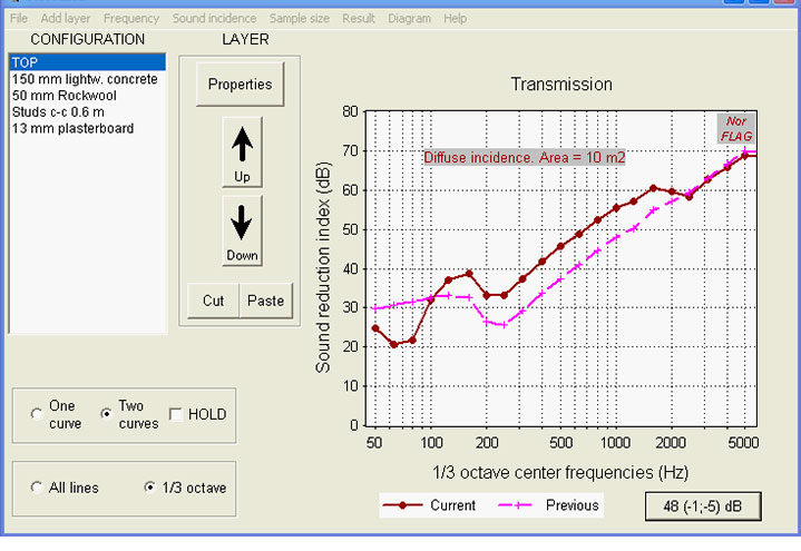 NorFlag 4.0 - Acoustic Performance Estimation software - Transmission