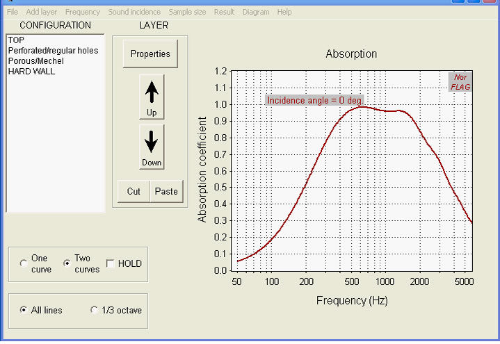 NorFlag 4.0 - Acoustic Performance Estimation software