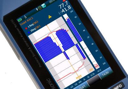Norsonic Sound Intensity kit…
